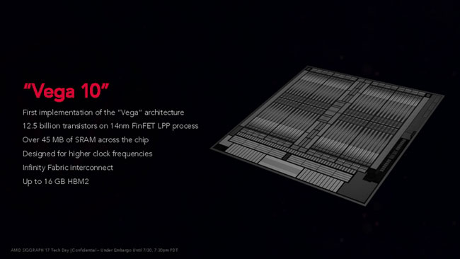 gpu amd vega 10 design is a breakthrough for productivity growth