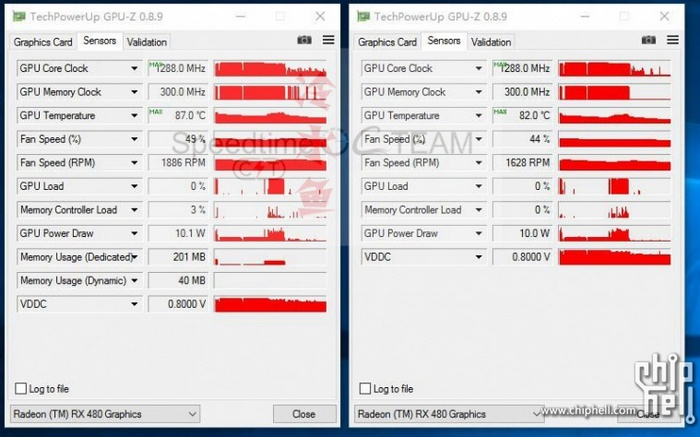synthetic tests crossfire combination of two radeon rx 480