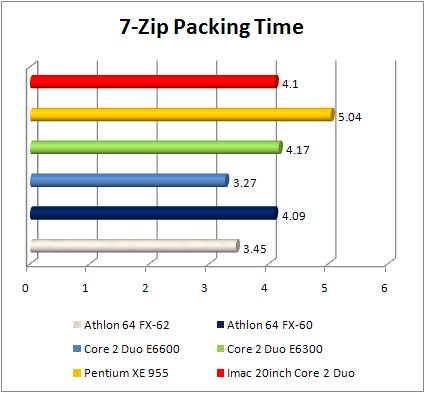 Apple iMac 7 zip packing