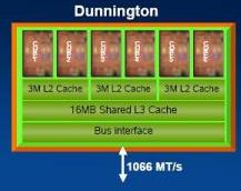 Intel dunnington xeon