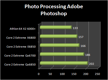 INTEL Core 2 Extreme QX6850 vs Core 2 Extreme E6850 : photoshop