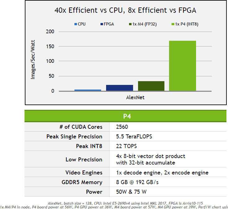 nvidia introduced more affordable boosters tesla computing