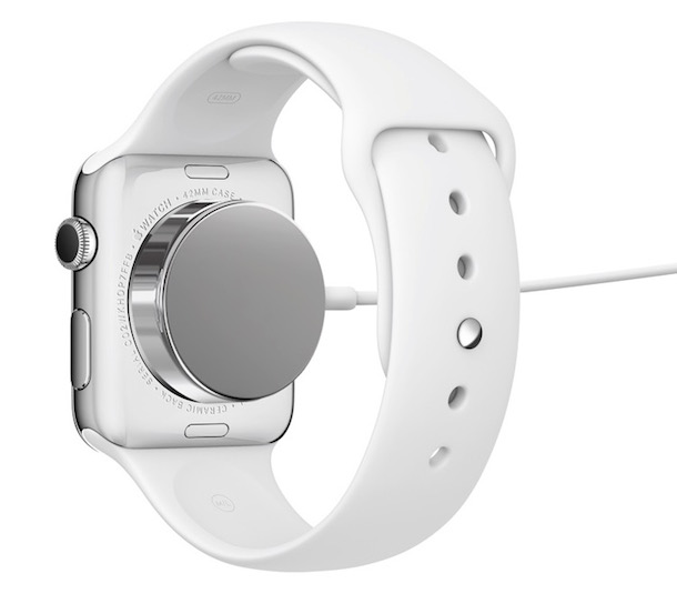 Apple Watch - Long-Short Look