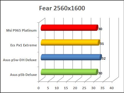 Ethernet drivers under Debian and Ubuntu