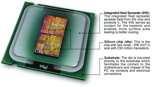 intel pentium D 820