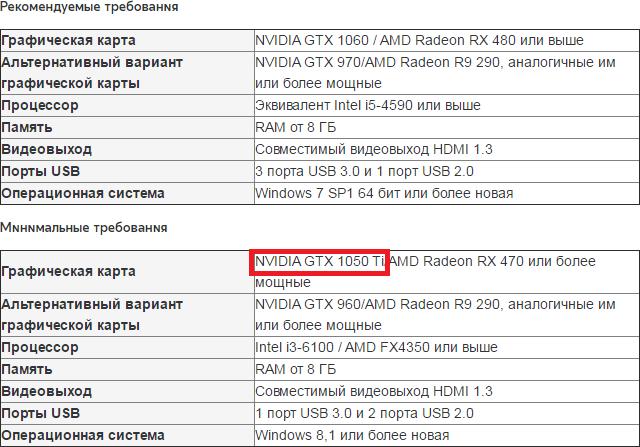 geforce gtx 1050 ti was registered in the minimum