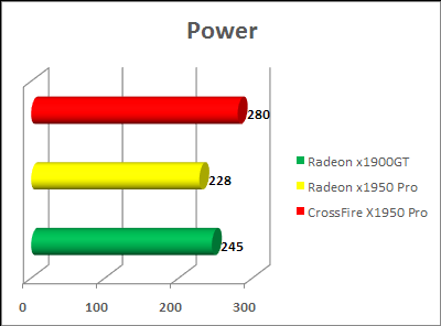 x1950 power requirement